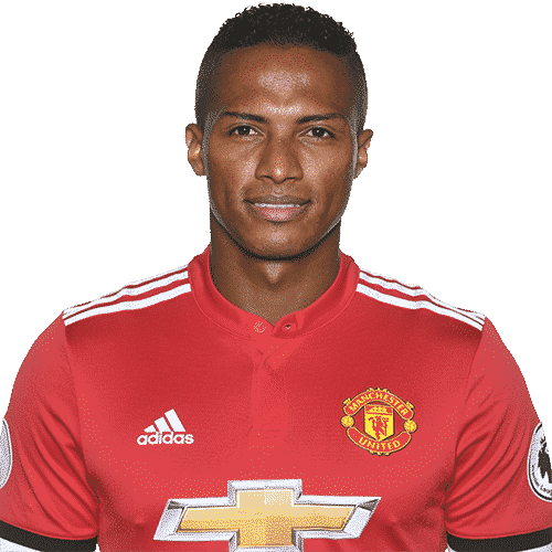 Antonio Valencia Profile, News, Stats & Transfers