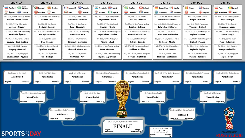 wm 2018 spielplan / WM 2018 Schedule