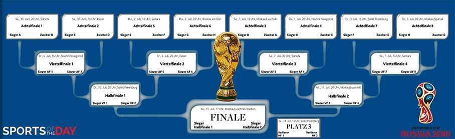 world cup fixtures groups full schedule Russia 2018