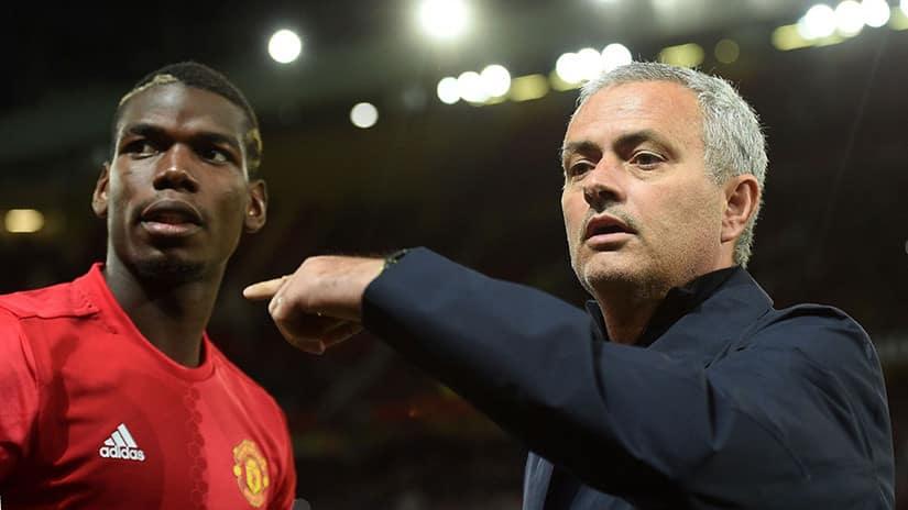 Mou pointing